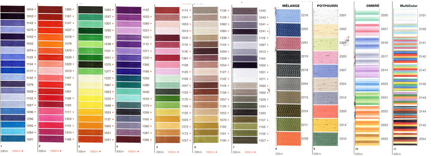 Madeira rayon 40 1000m punch with judy click here to view a colour chart the chart will open in a new browser window nvjuhfo Image collections