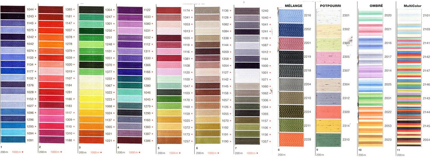 Madeira embroidery thread color chart makaroka madeira embroidery thread color chart pictures to pin on nvjuhfo Images